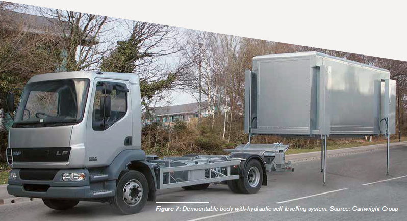Demountable body truck